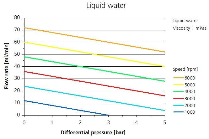 L Engine Water Circulation Diagram on